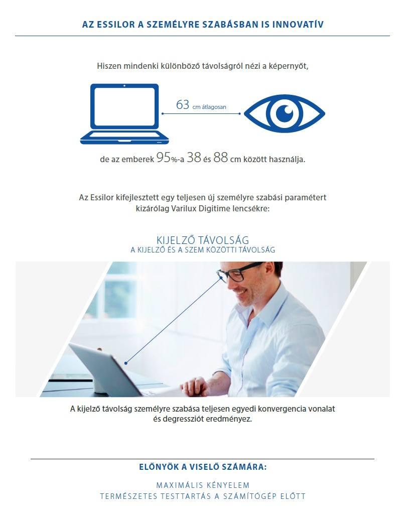 VARILUX DIGITIME munkaszemüveg lencsék egyedileg megadható monitor távolsággal személyre szabva