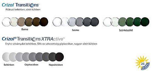 Transitions VII fényre sötétedő szemüveglencse