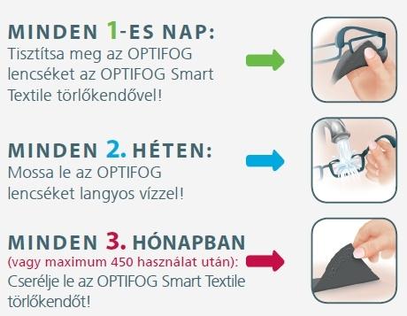 OPTIFOG páramentes szemüveglencse: Az OPTIFOG Smart Textile törlőkendő használata. MINDEN 1-ES NAP: Tisztítsa meg az OPTIFOG lencséket az OPTIFOG Smart Textile törlõkendõvel! MINDEN 2. HÉTEN: Mossa le az OPTIFOG lencséket langyos vízzel! MINDEN 3. HÓNAPBAN (vagy maximum 450 használat után): Cserélje le az OPTIFOG Smart Textile törlõkendõt!
