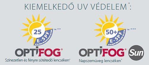 OPTIFOG szemüveglencsék: Kiemelkedő UV védelem a szemnek!