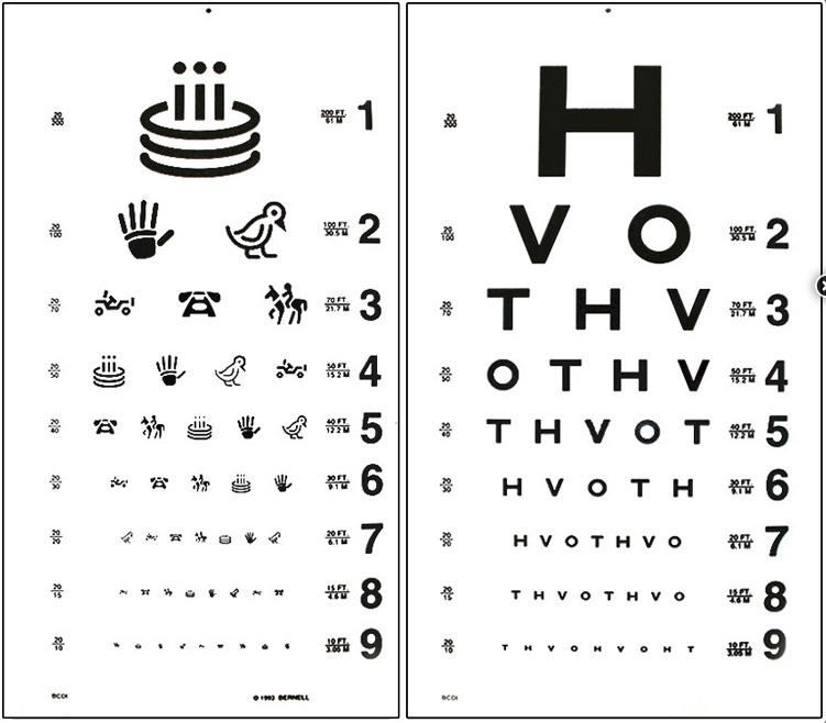 szemvizsgálat, gyermekszemészet, látásvizsgálat